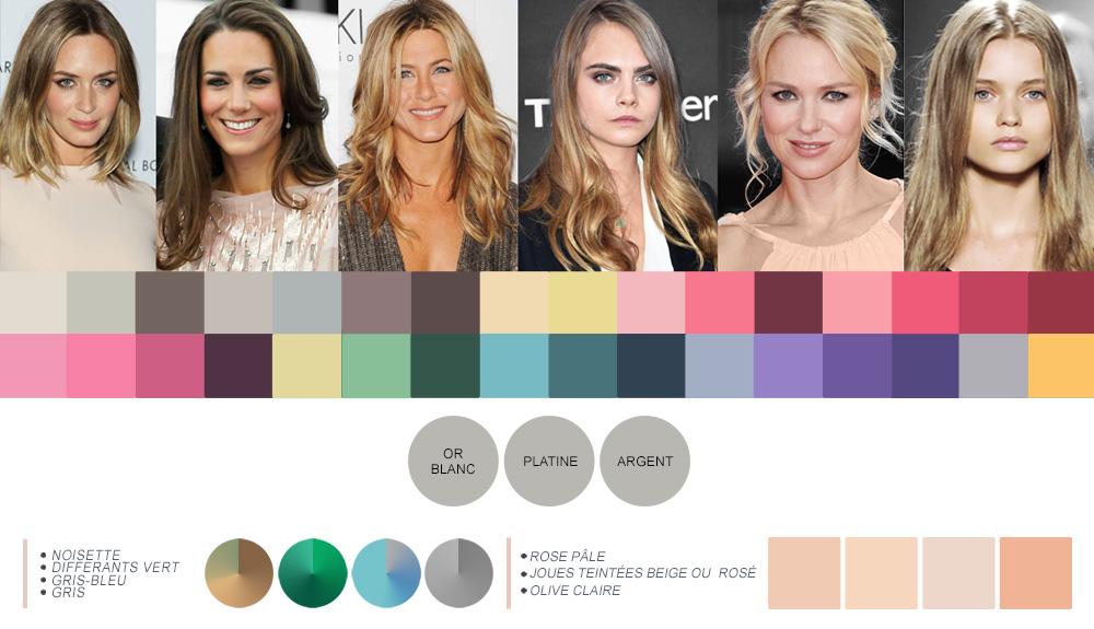 femme ete_1_colorimetrie_couleur