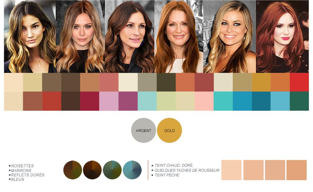 Enlever la pigmentation sur la personne la cosmétologie